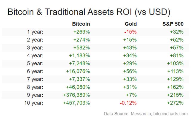 bitcoin-thang-tien-den-moc-50-000-usd-trong-tuan-nay-4