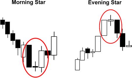 Evening Stars - Morning Stars