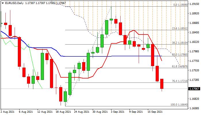 Phân tích giá EUR/USD: Euro giữ vững xu hướng giảm giá trước cuộc họp của Fed