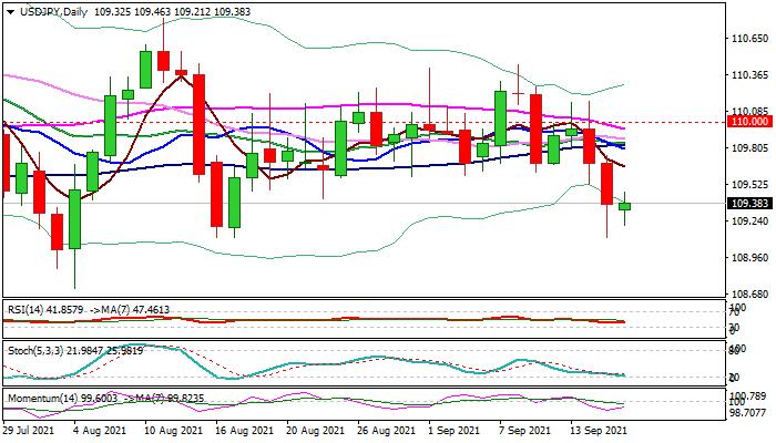 Phân tích giá USD/JPY: Phe gấu đang đạt được lực kéo phá vỡ vùng 109 đểgiá giảm sâu hơn