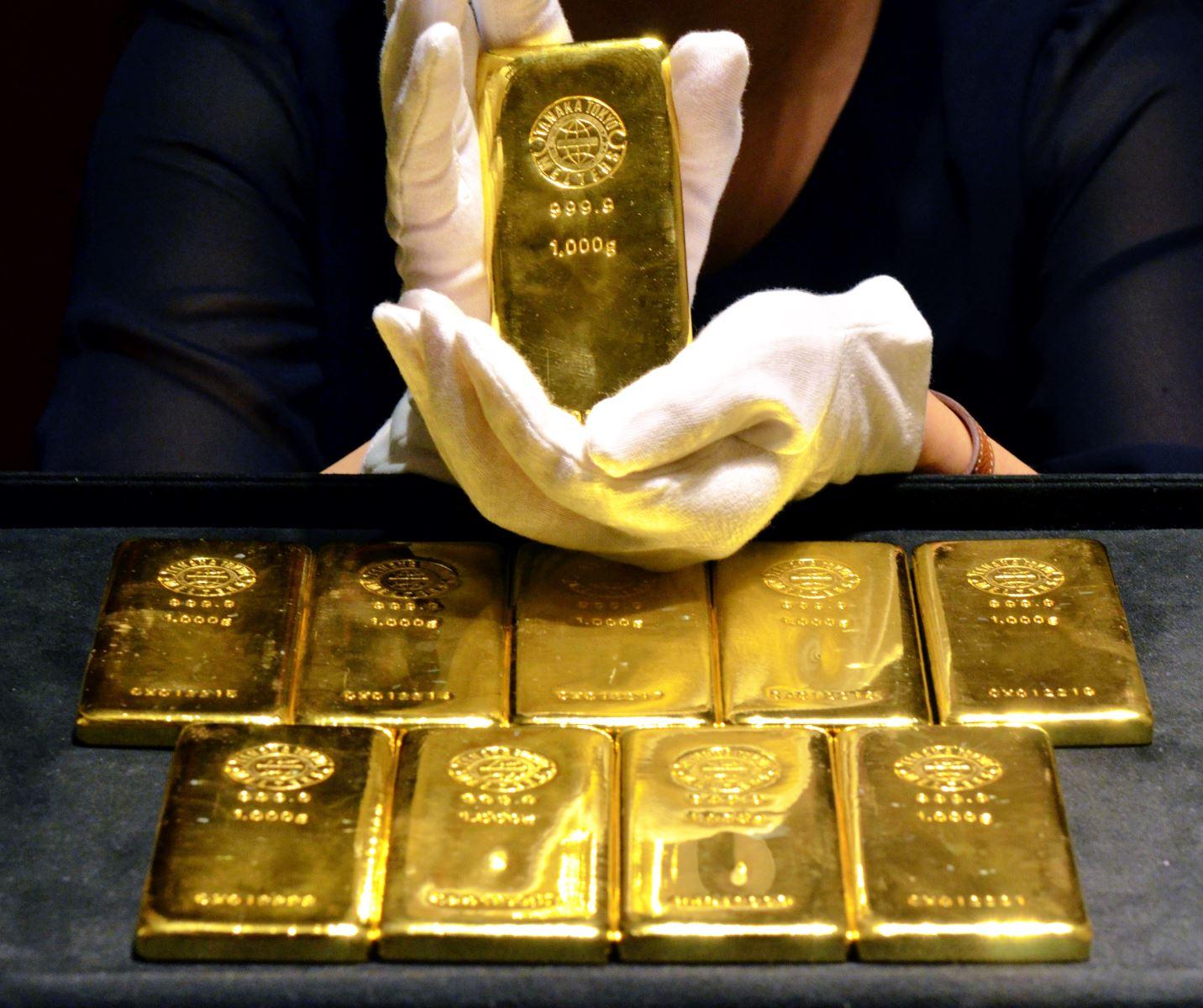 Phân tích XAU/USD: Vàng trong Tuần này có đi đúng nhận định???