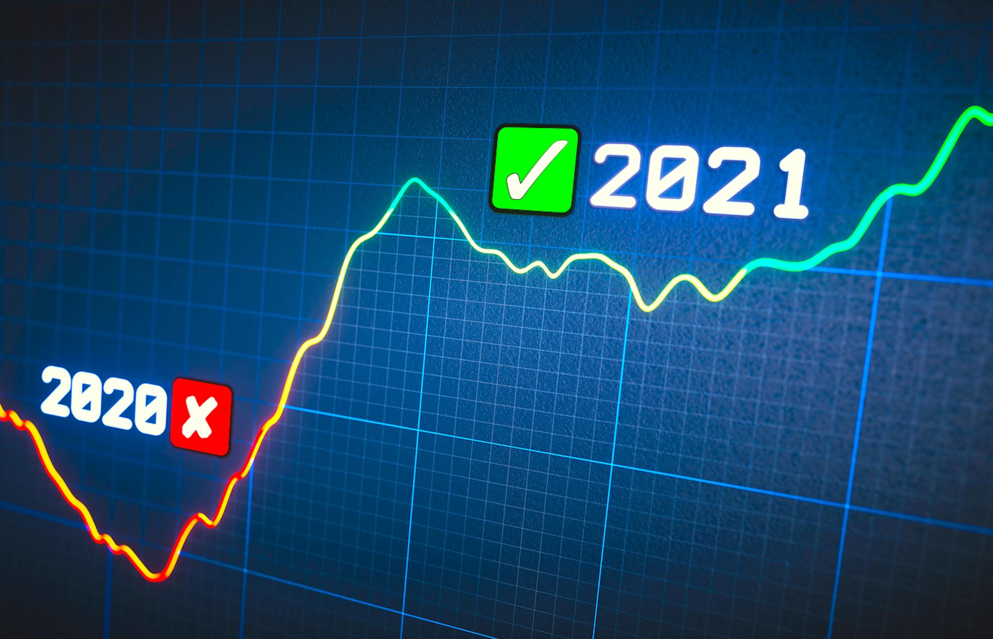 Thị trường chứng khoán đỏ lửa ngày 7-12-2021