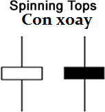 Spinning Tops – Con xoay